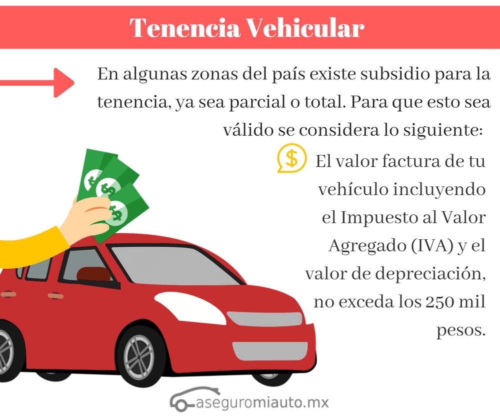 El pago de la tenencia vehicular en la Republica Mexicana MX